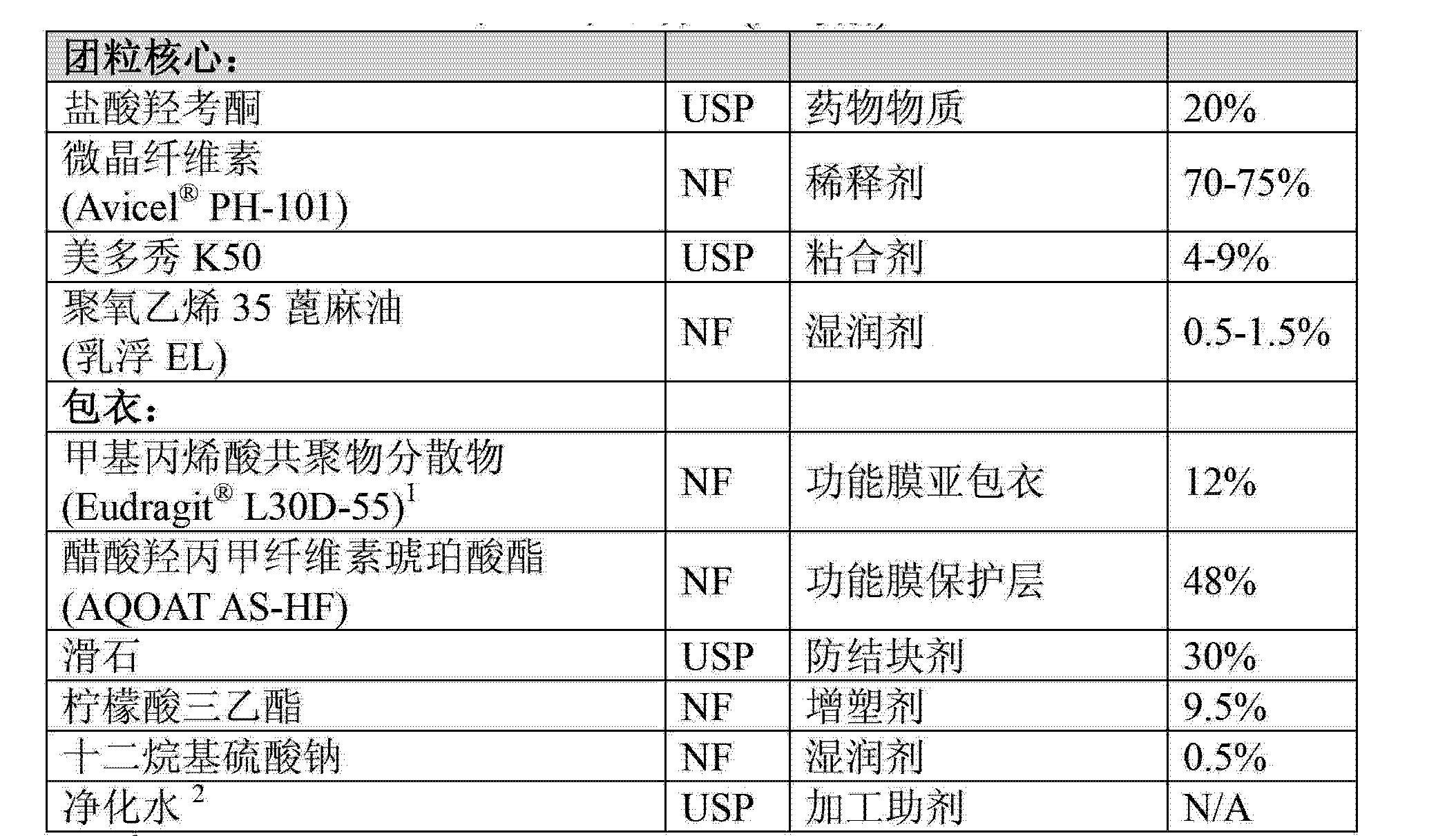 Figure CN103476403AD00251