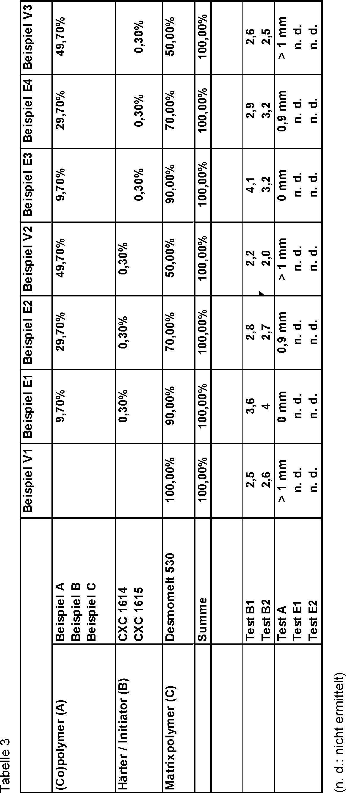 Figure DE102016207548A1_0004