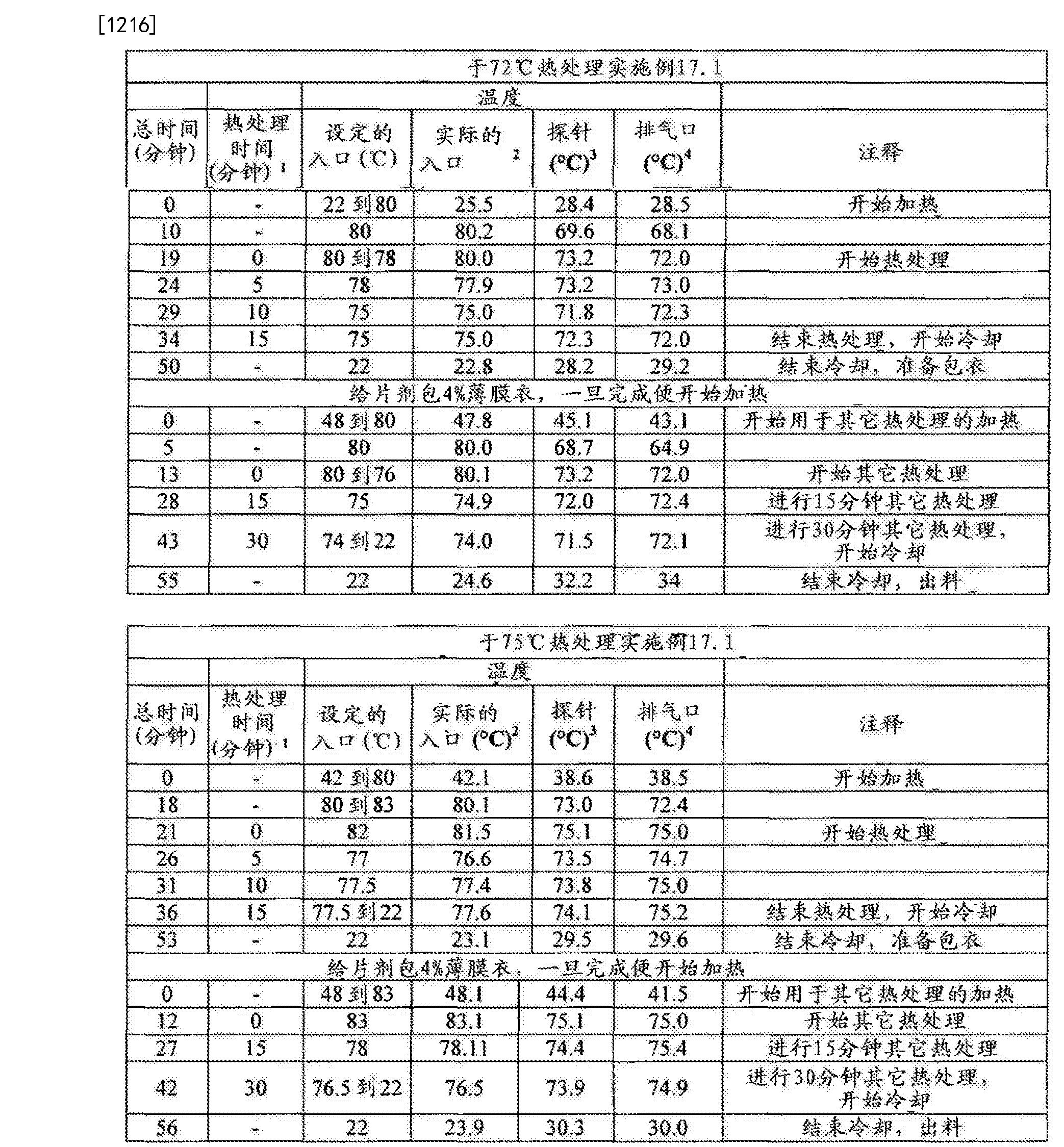 Figure CN102688241BD01131