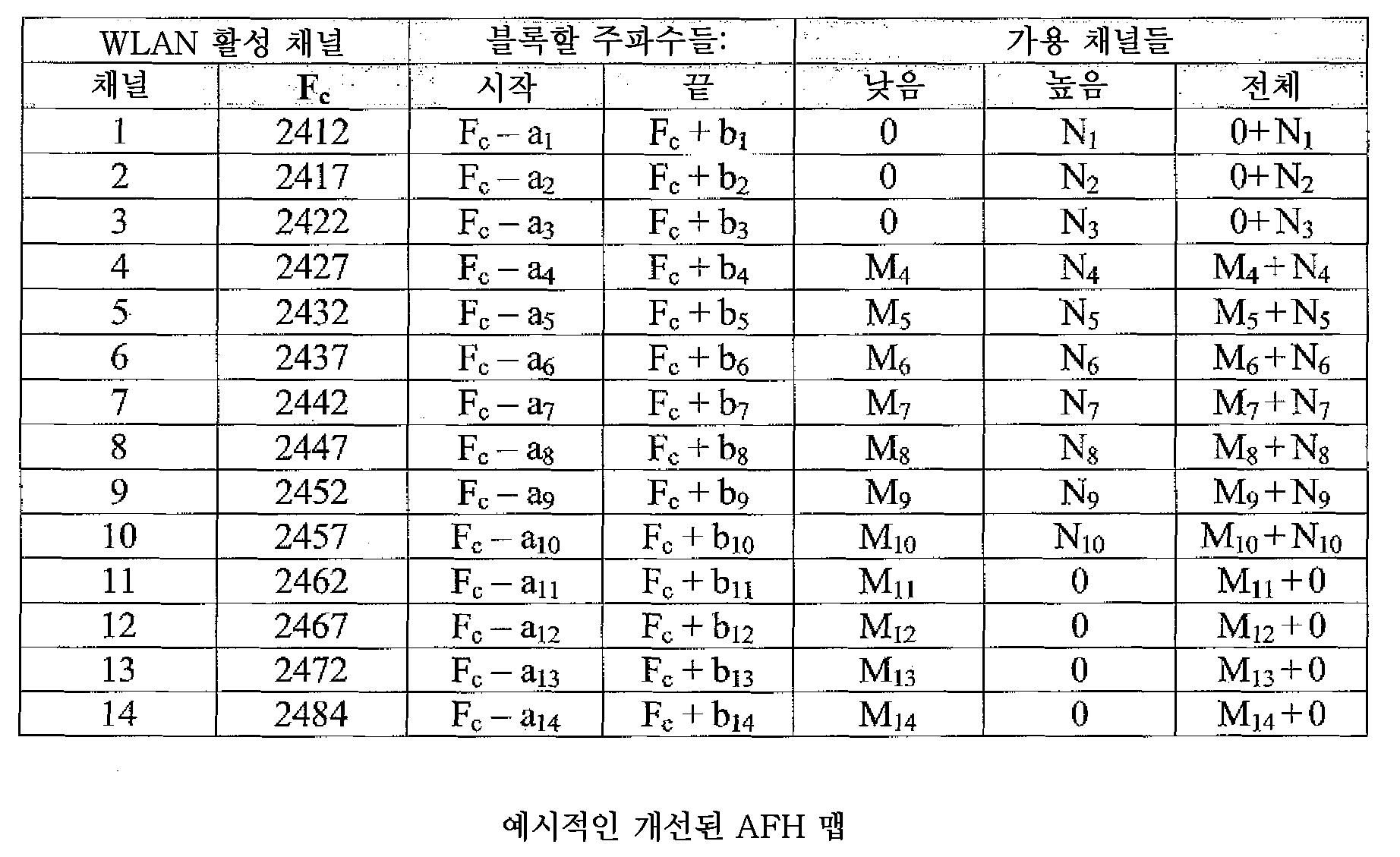 Figure 112012035714636-pct00004
