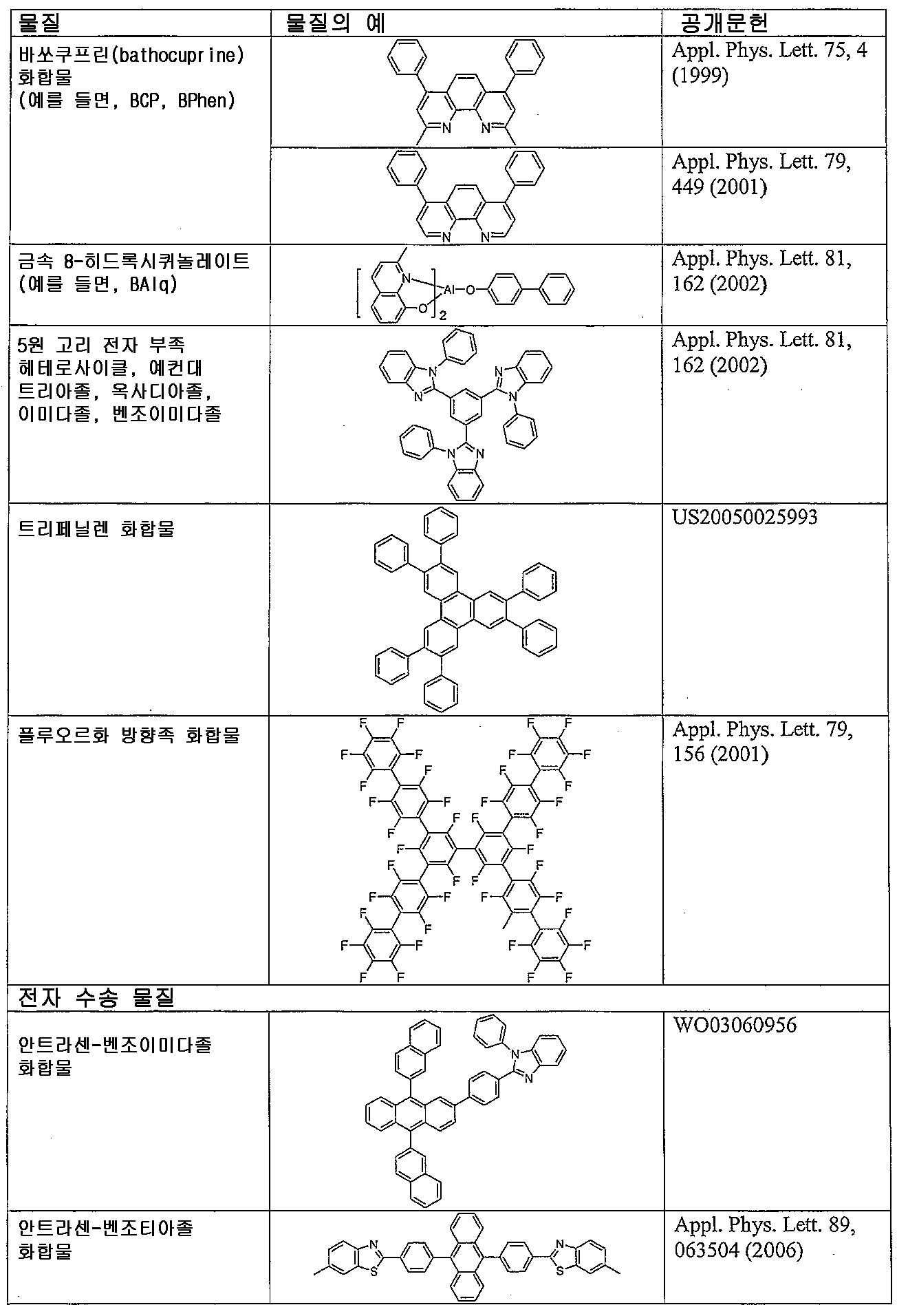 Figure 112011024458841-pct00018