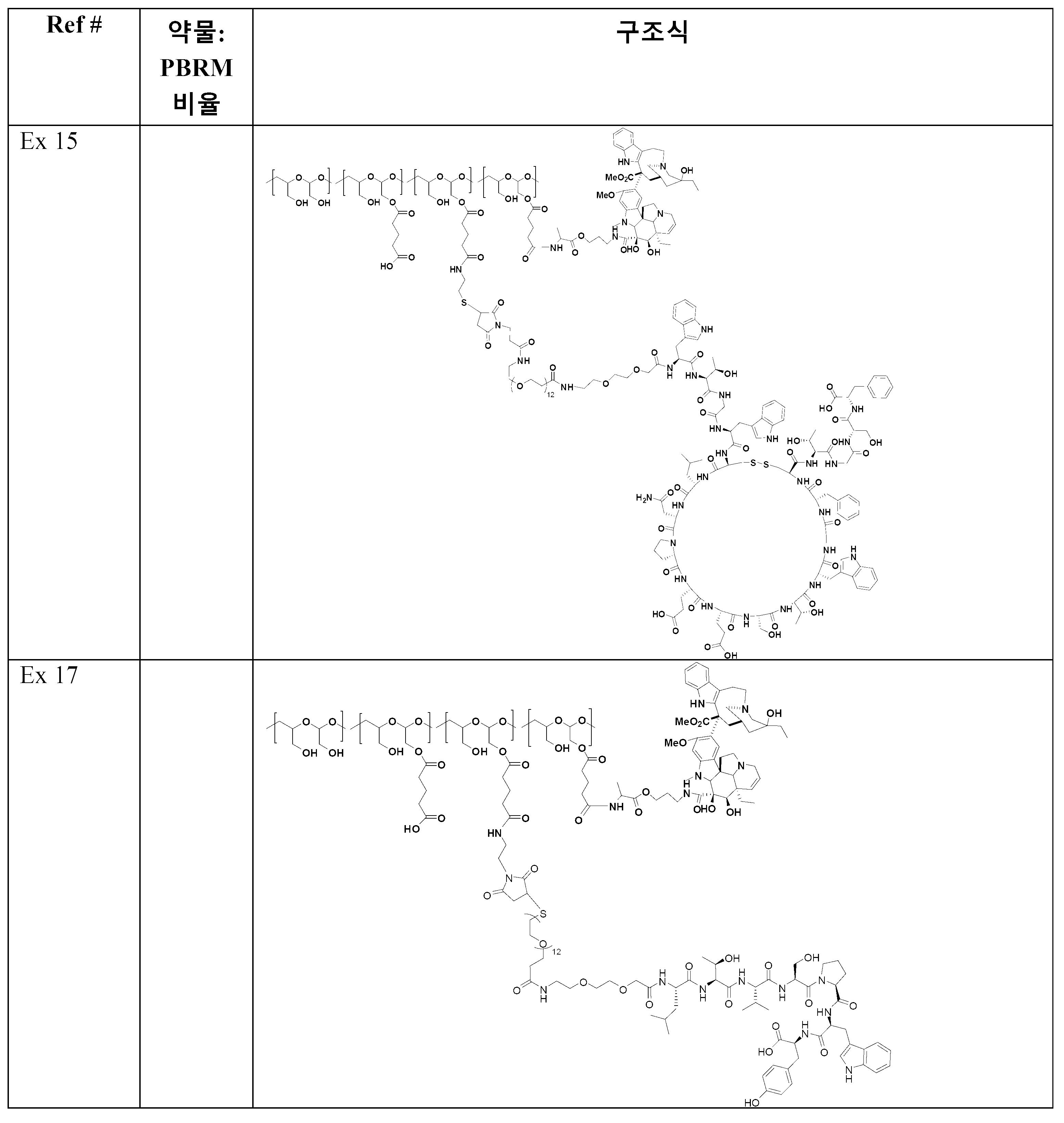 Figure 112014001971018-pct00249