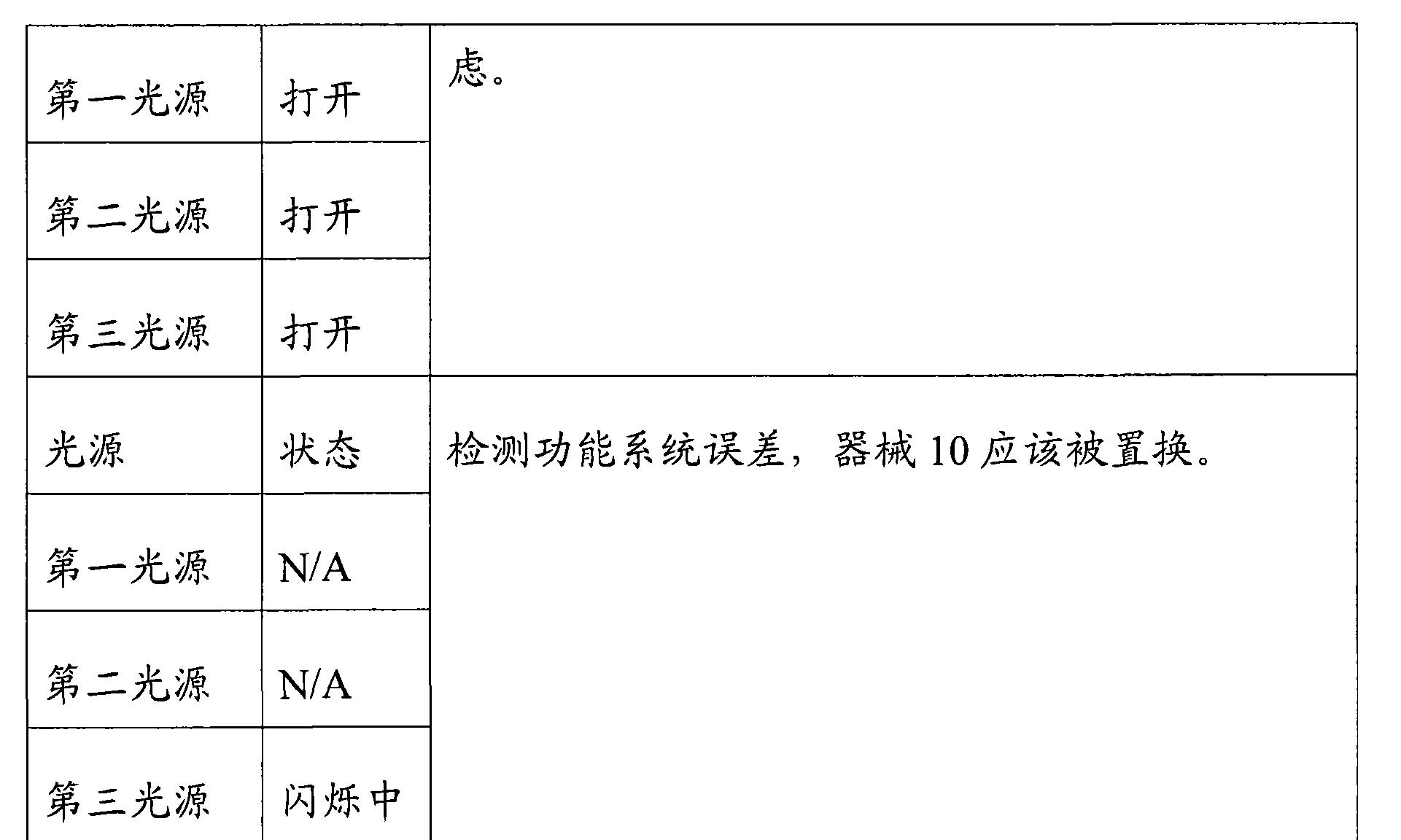 Figure CN101401736BD00121