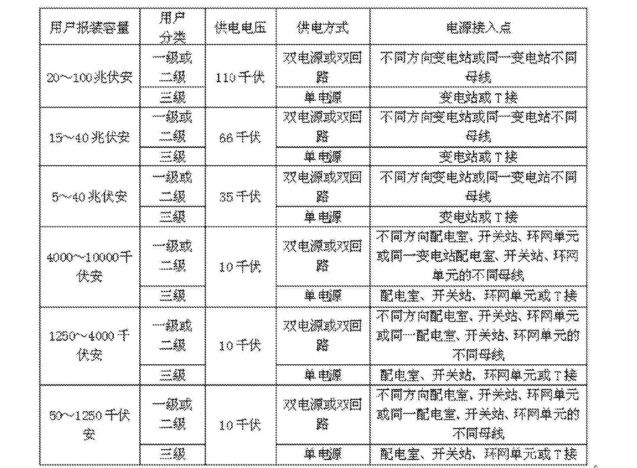 Figure CN103903192BD00081