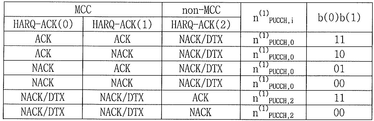 Figure PCTKR2011004432-appb-T000007