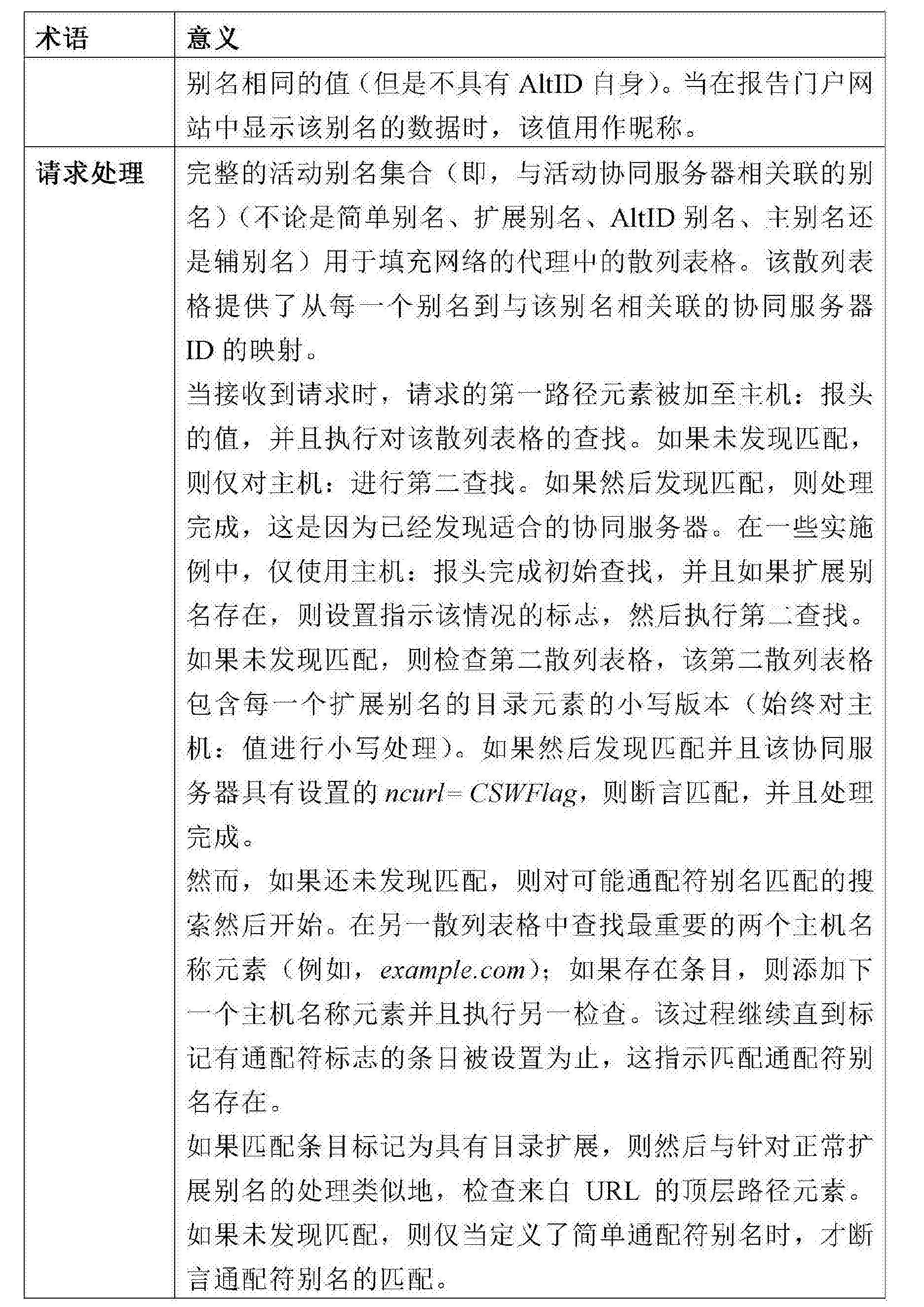 Figure CN104011701BD00381