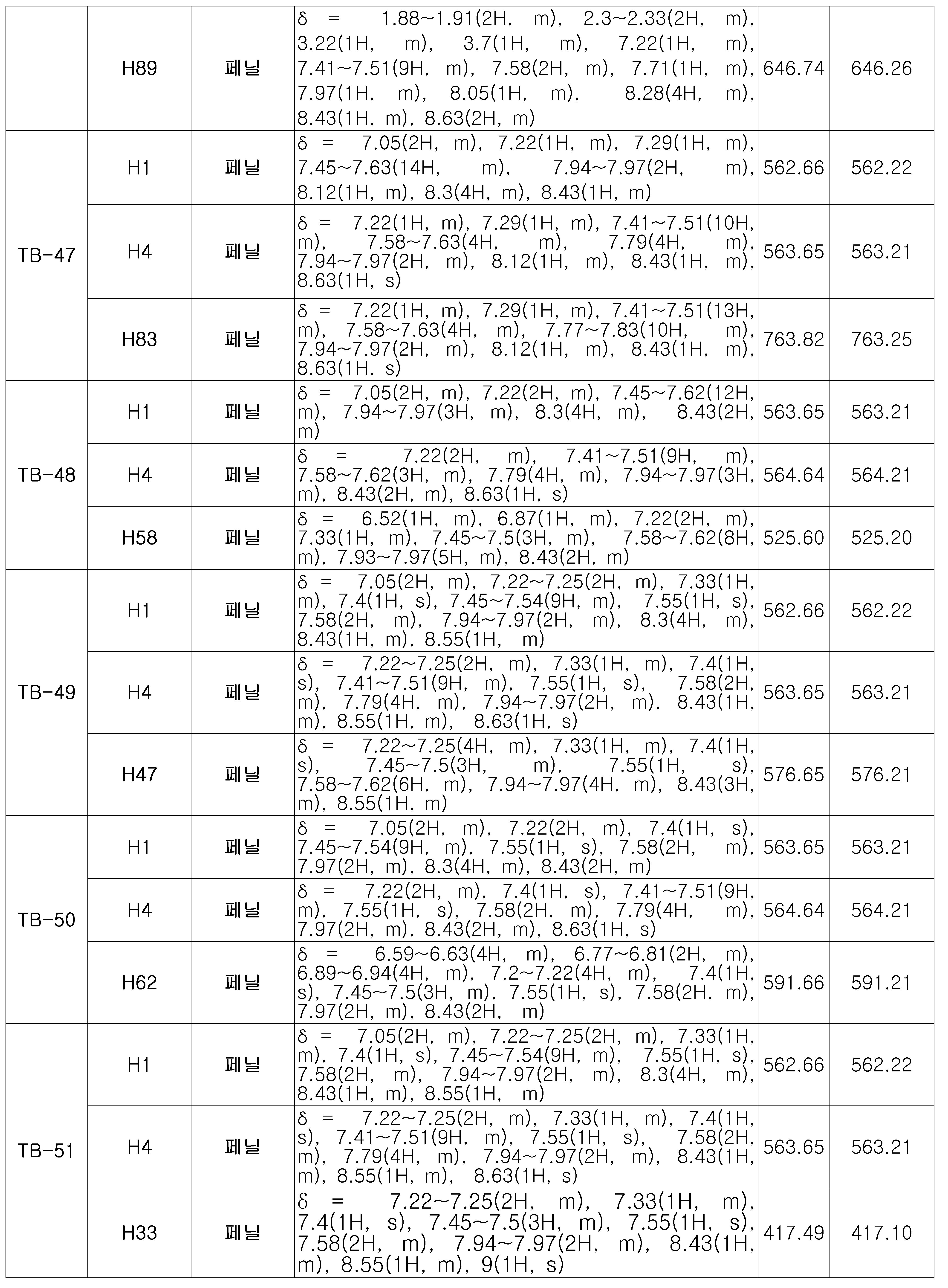 Figure 112009016968520-pat00026