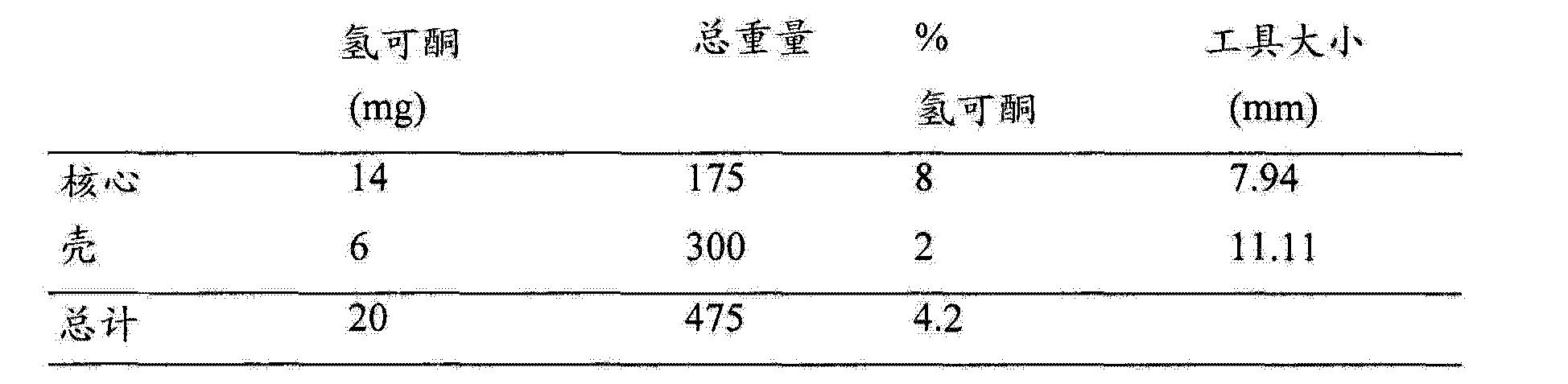 Figure CN104856967AD00292