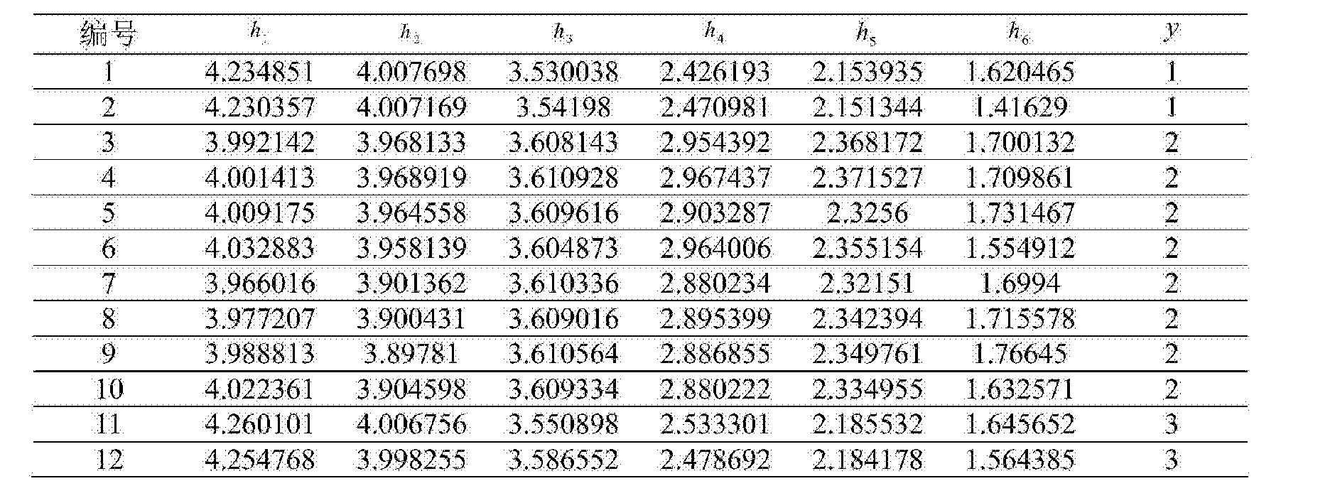 Figure CN104865499BD00102