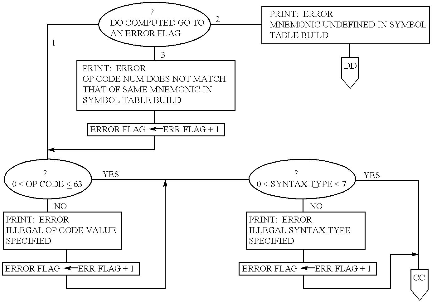 Figure US06467605-20021022-C00037