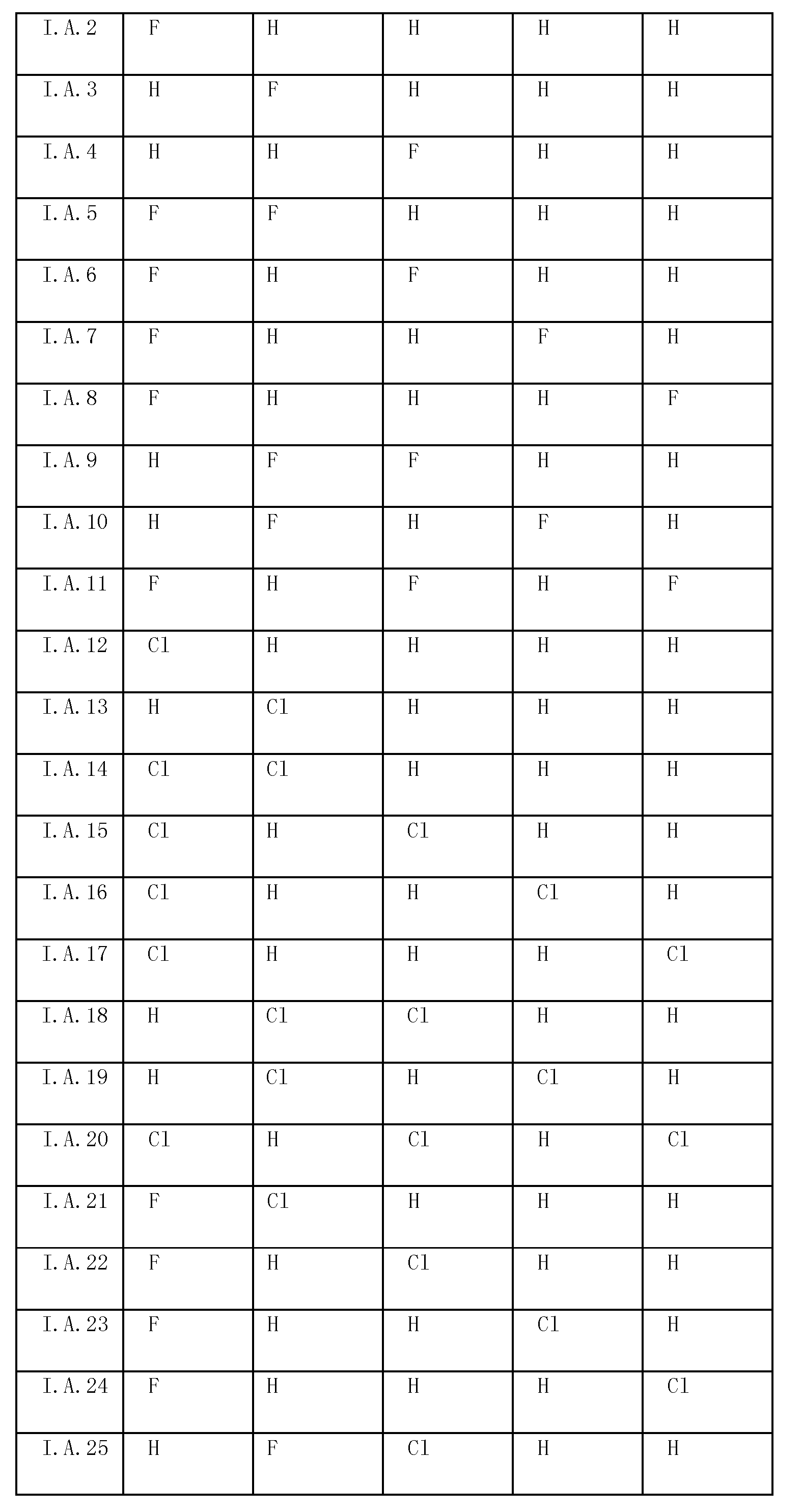 Figure CN102803232AD00201