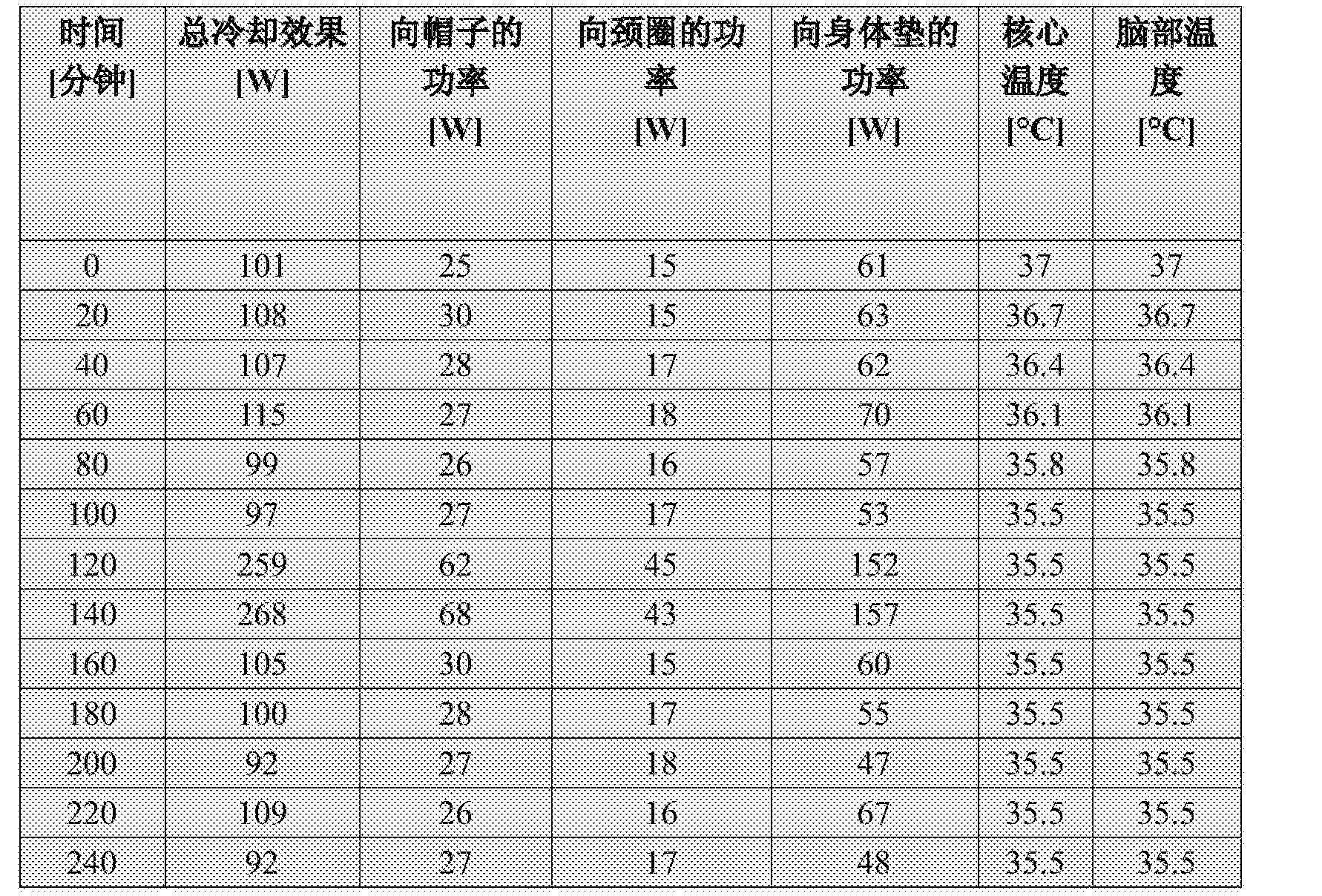 Figure CN107106320AD00131