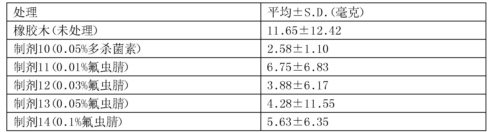 Figure CN103461303BD00431