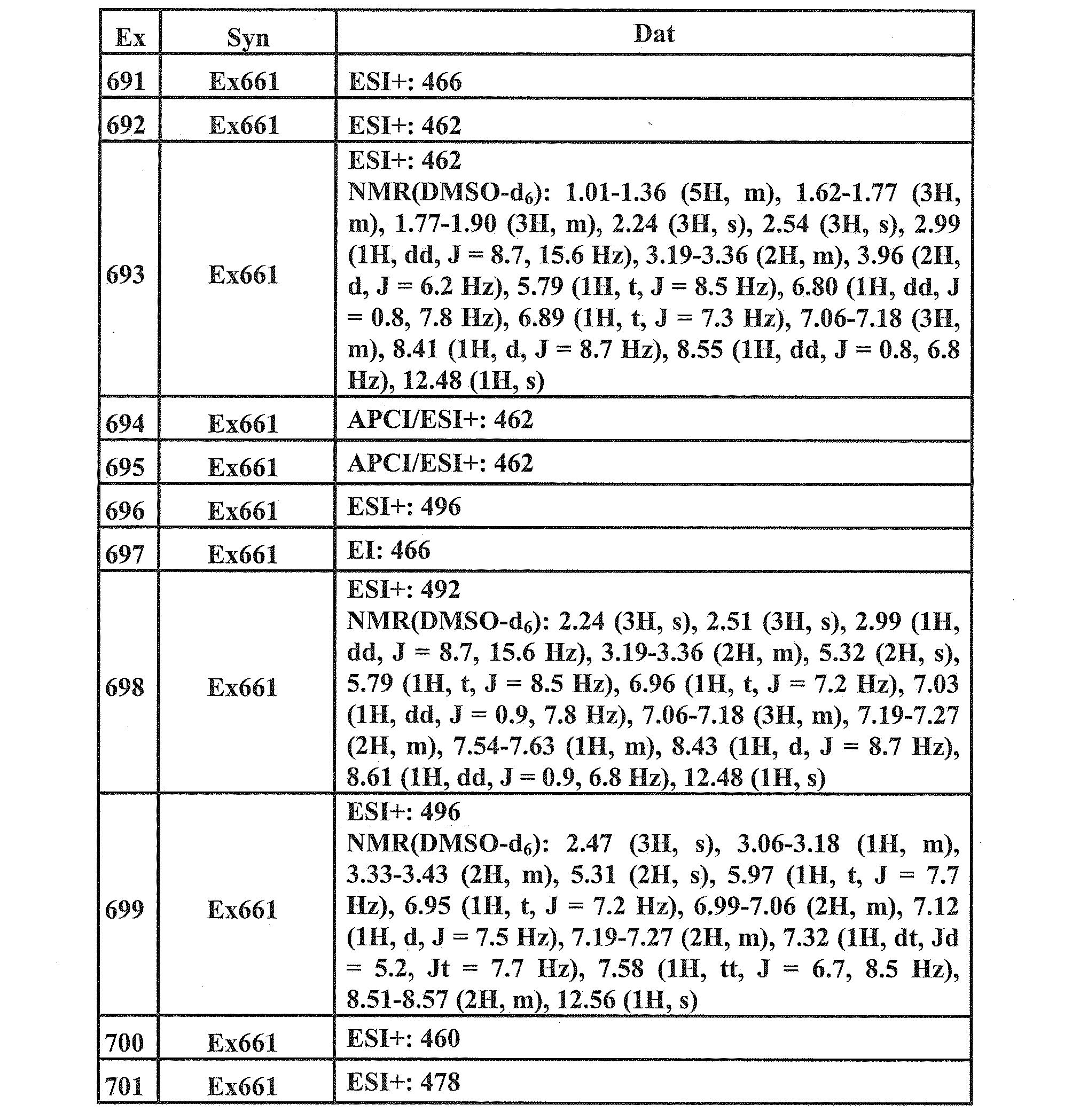 Figure JPOXMLDOC01-appb-T000152