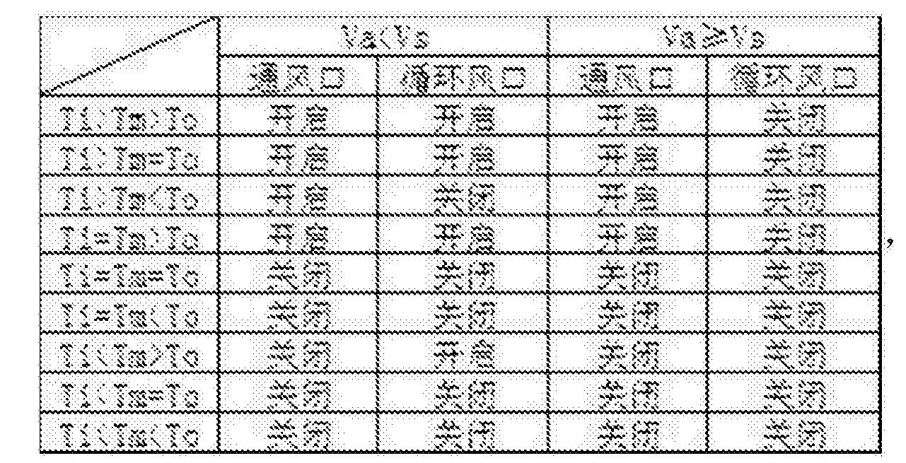 Figure CN106284854AD00071