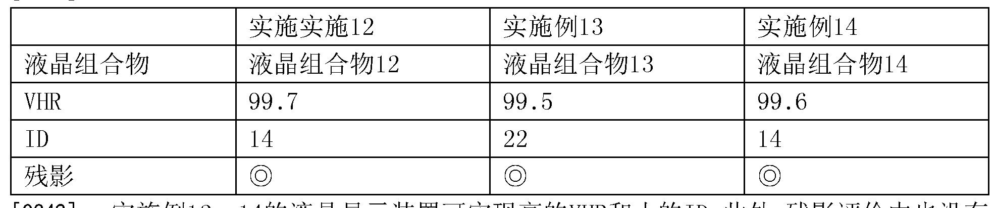 Figure CN105745572AD00412