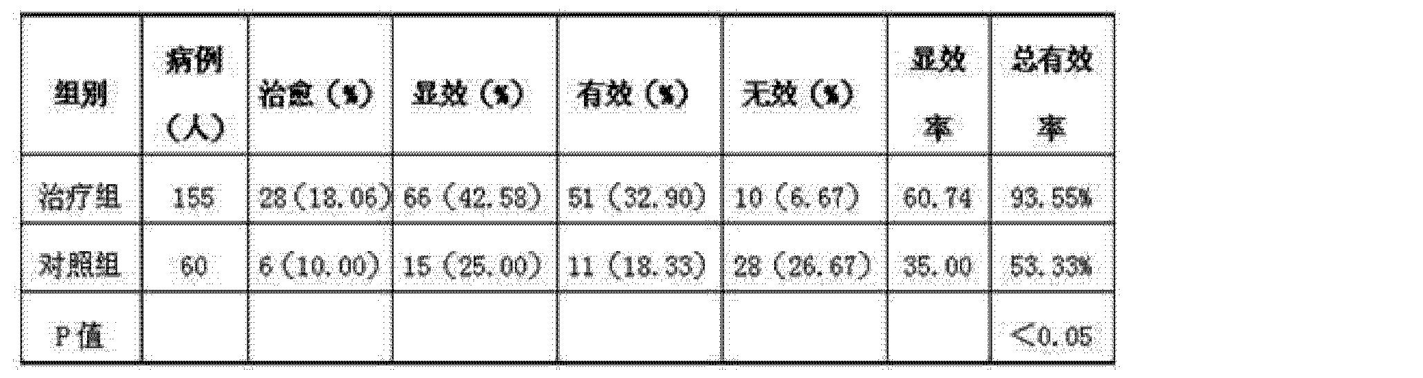 Figure CN103845642AD00071