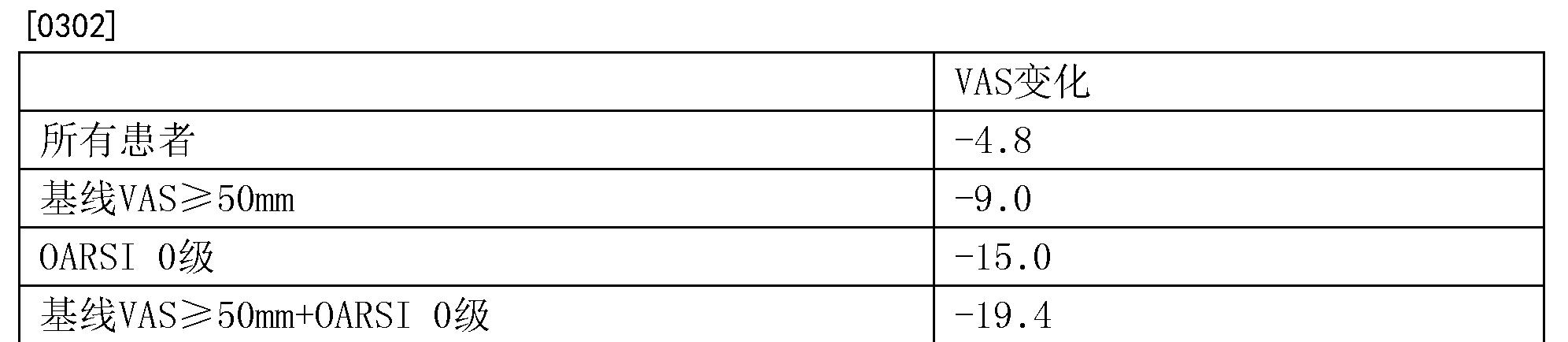 Figure CN106456610AD00452