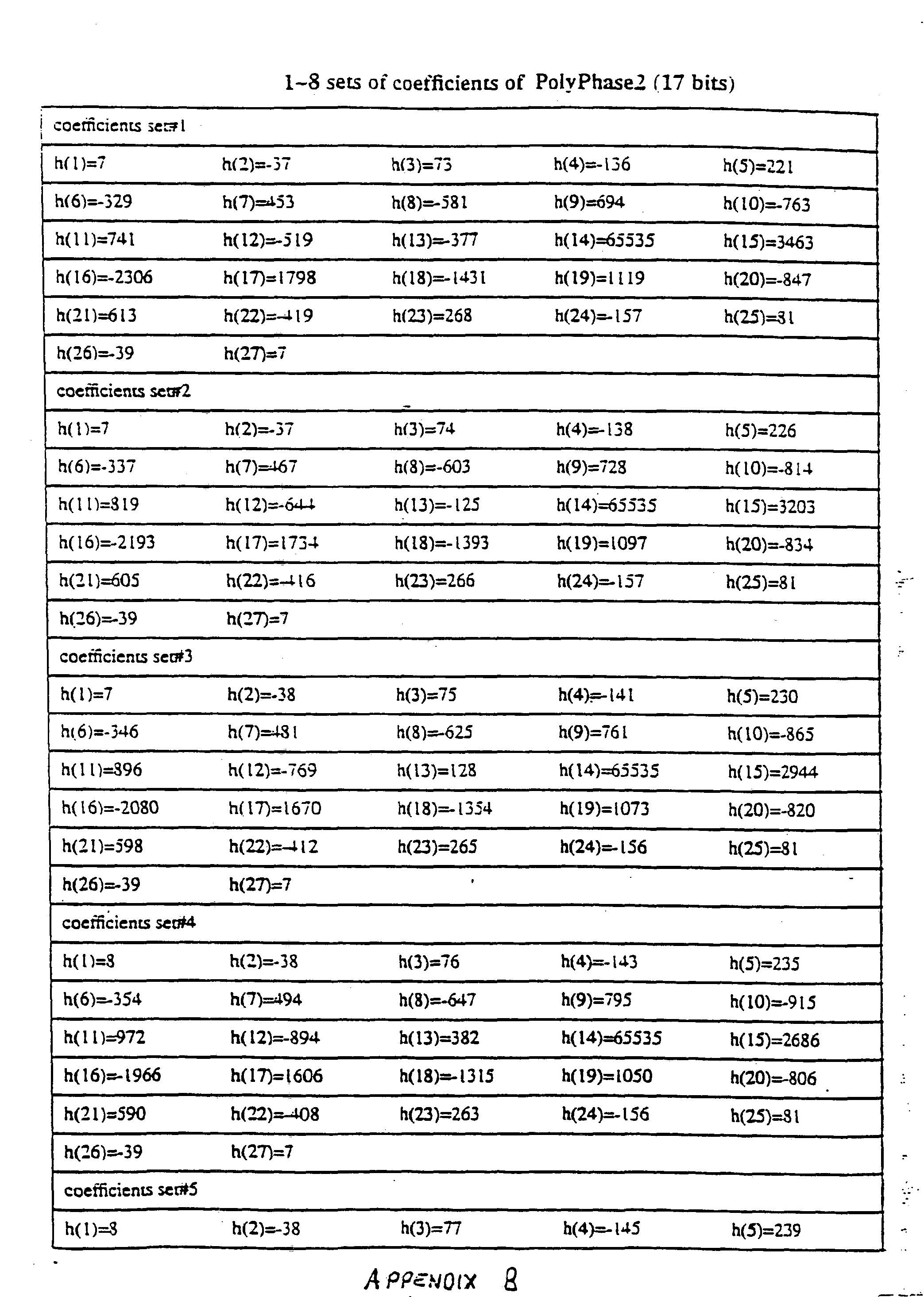 Figure US20030202542A1-20031030-P00003