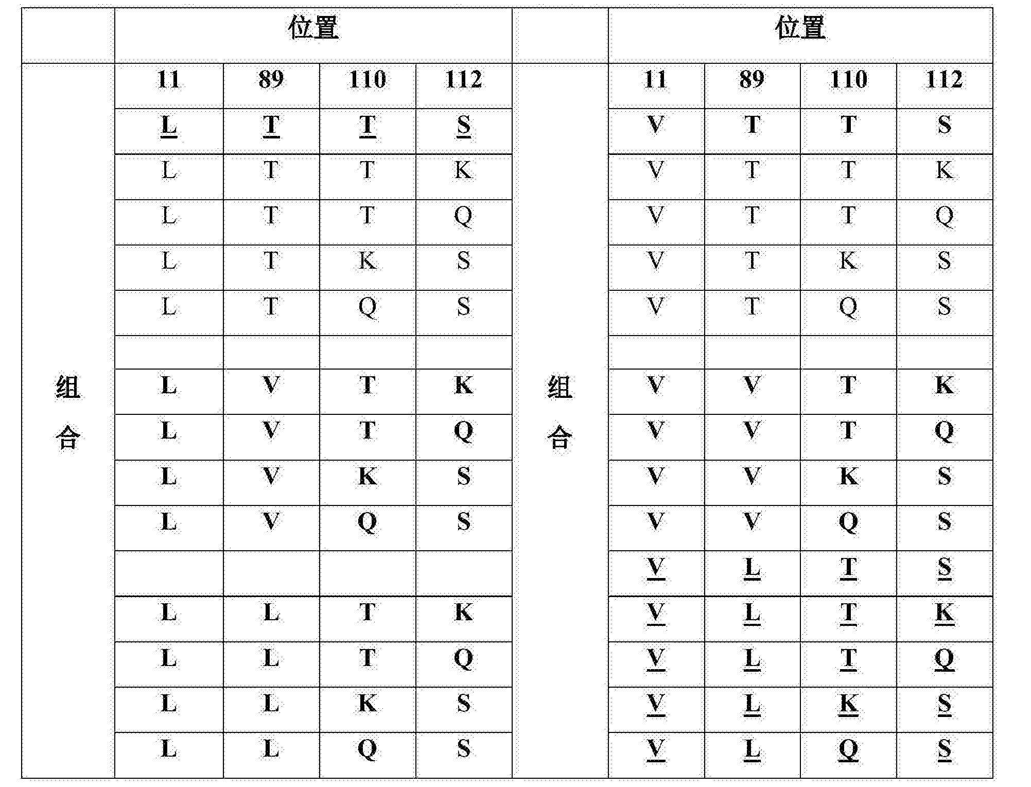 Figure CN108290943AD00101