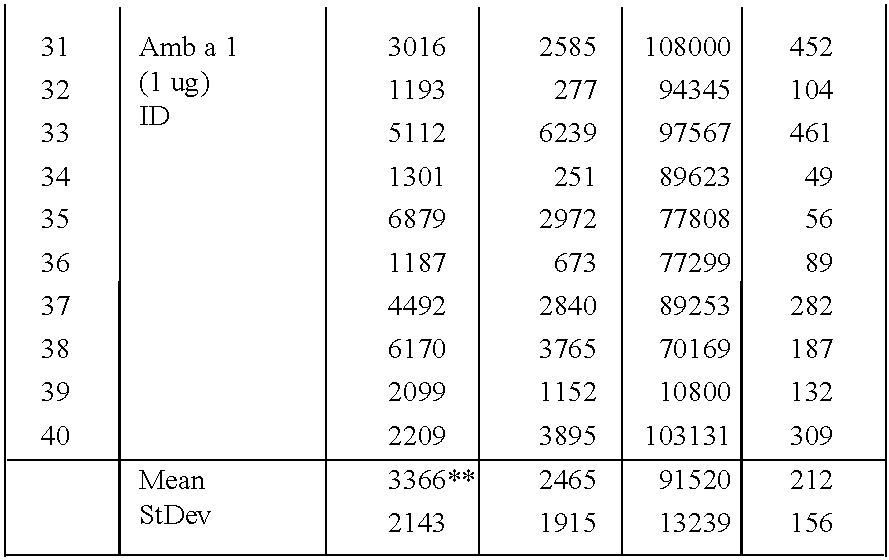 Figure US20030175731A1-20030918-C00005