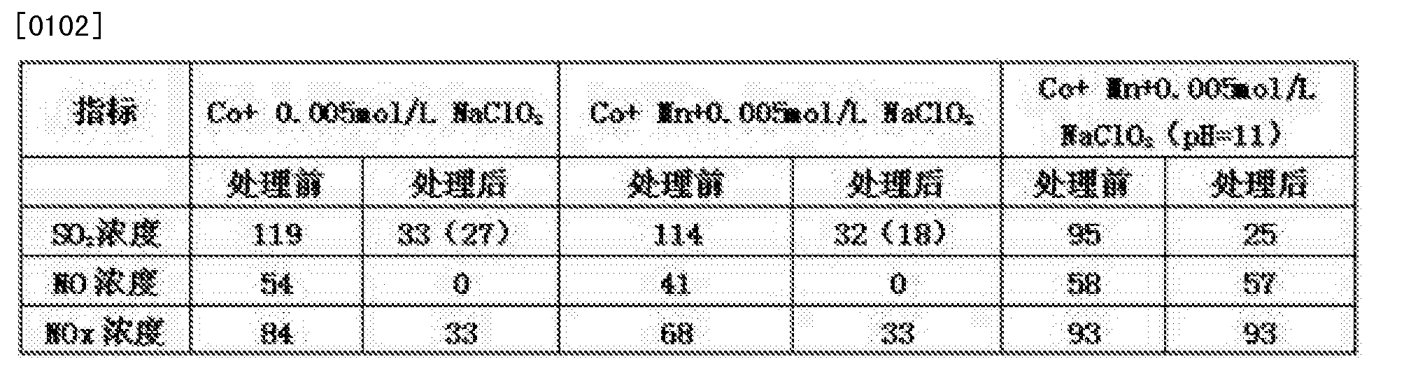 Figure CN104226107BD00091