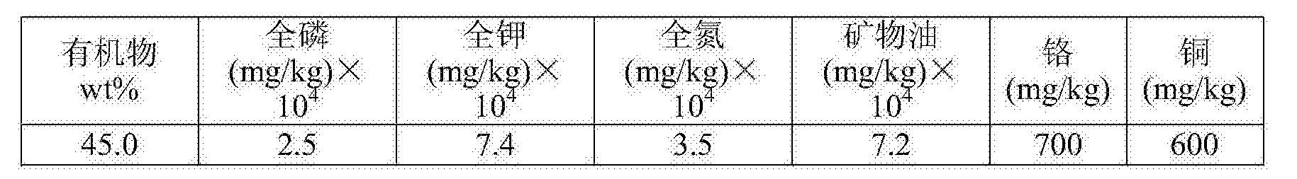 Figure CN107857454AD00071