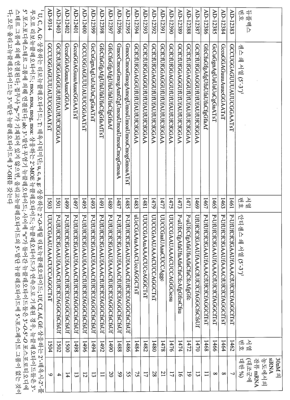 Figure 112008085095997-pct00047