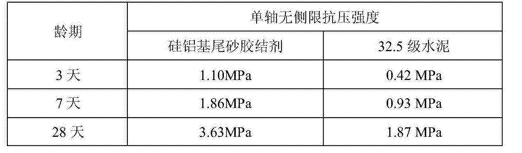Figure CN104909677BD00081