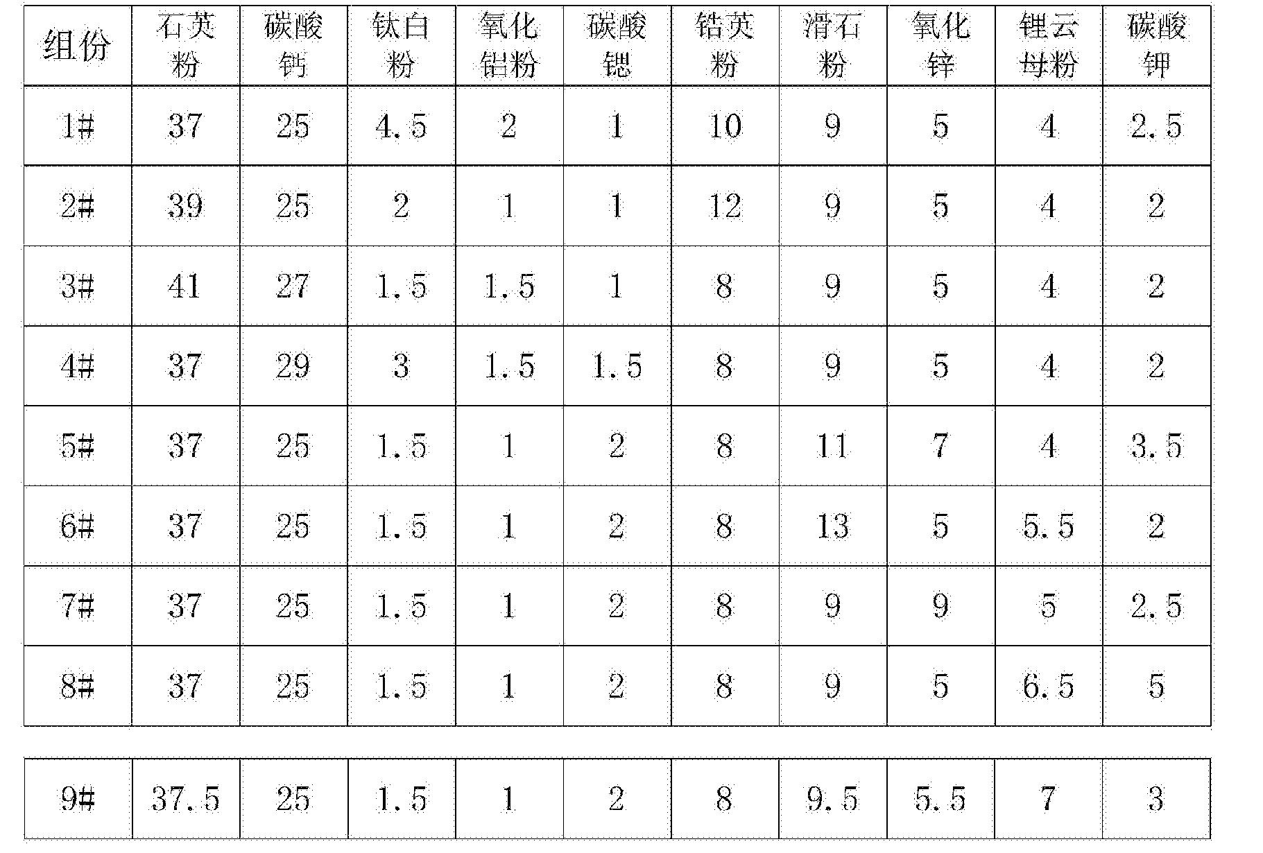 Figure CN105016787BD00091