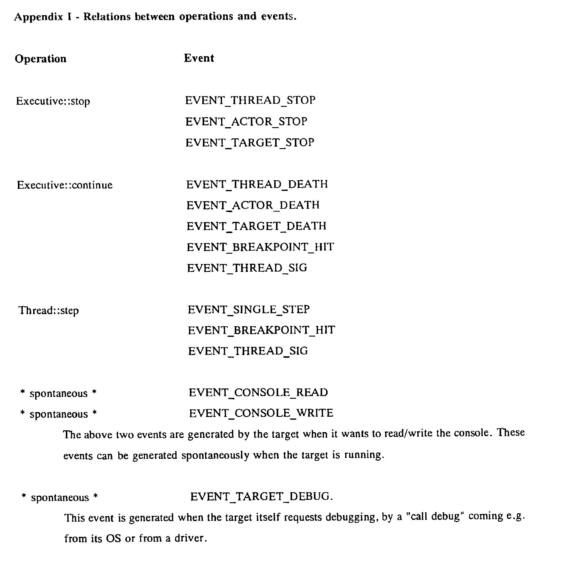 Figure US20030233634A1-20031218-P00001