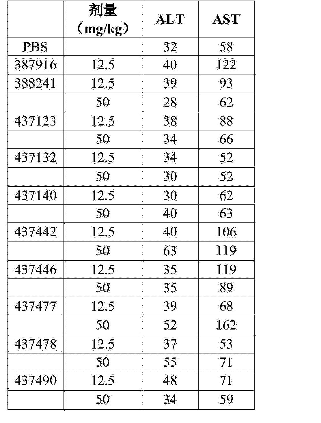 Figure CN104894129AD00621