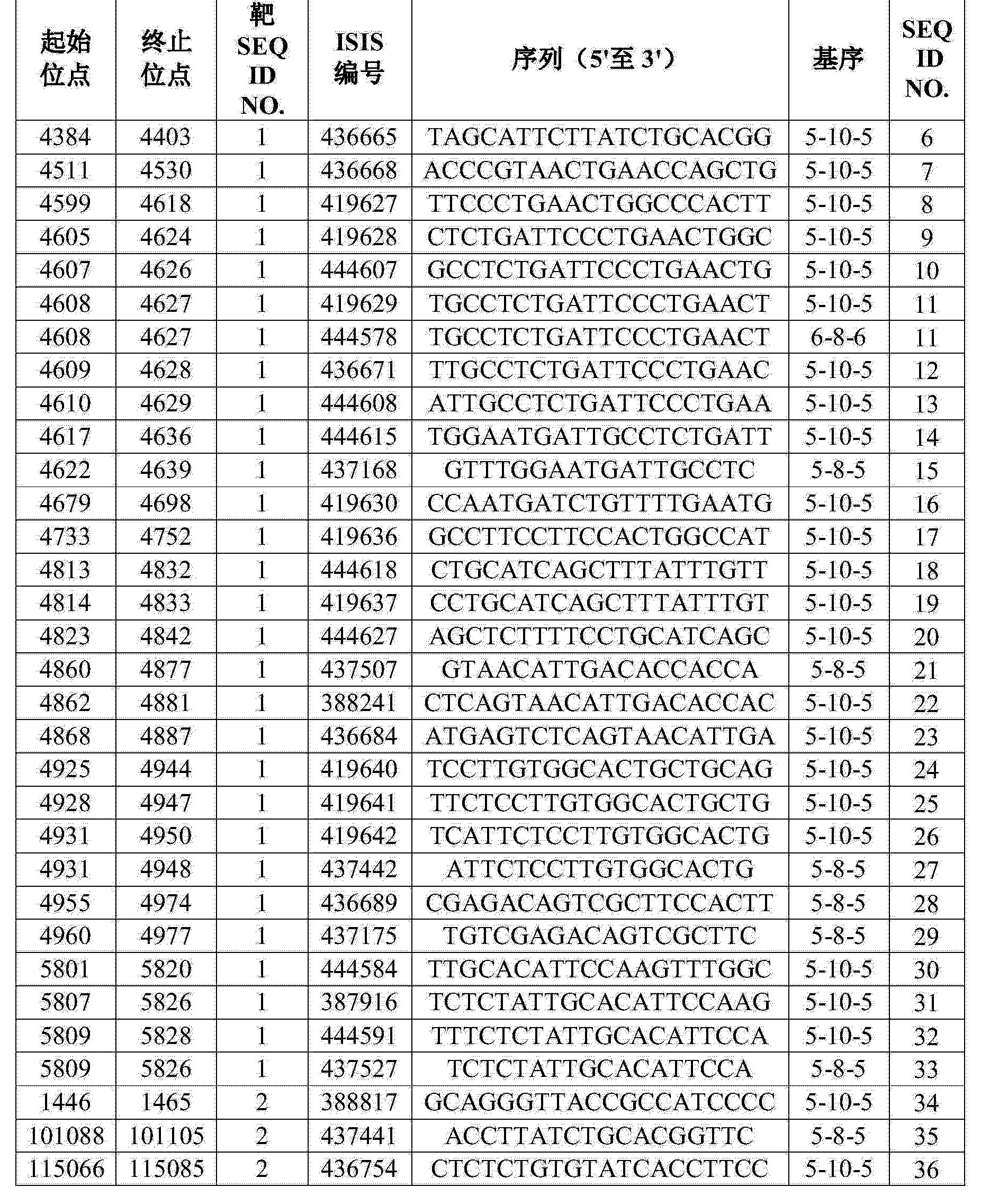 Figure CN104894129AD00341