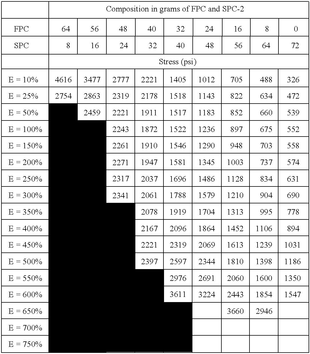 Figure US20060004145A1-20060105-C00004
