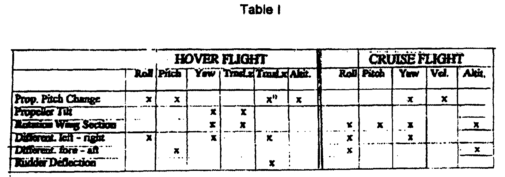 EP1211173A2 - Hybrid aircraft - Google Patents