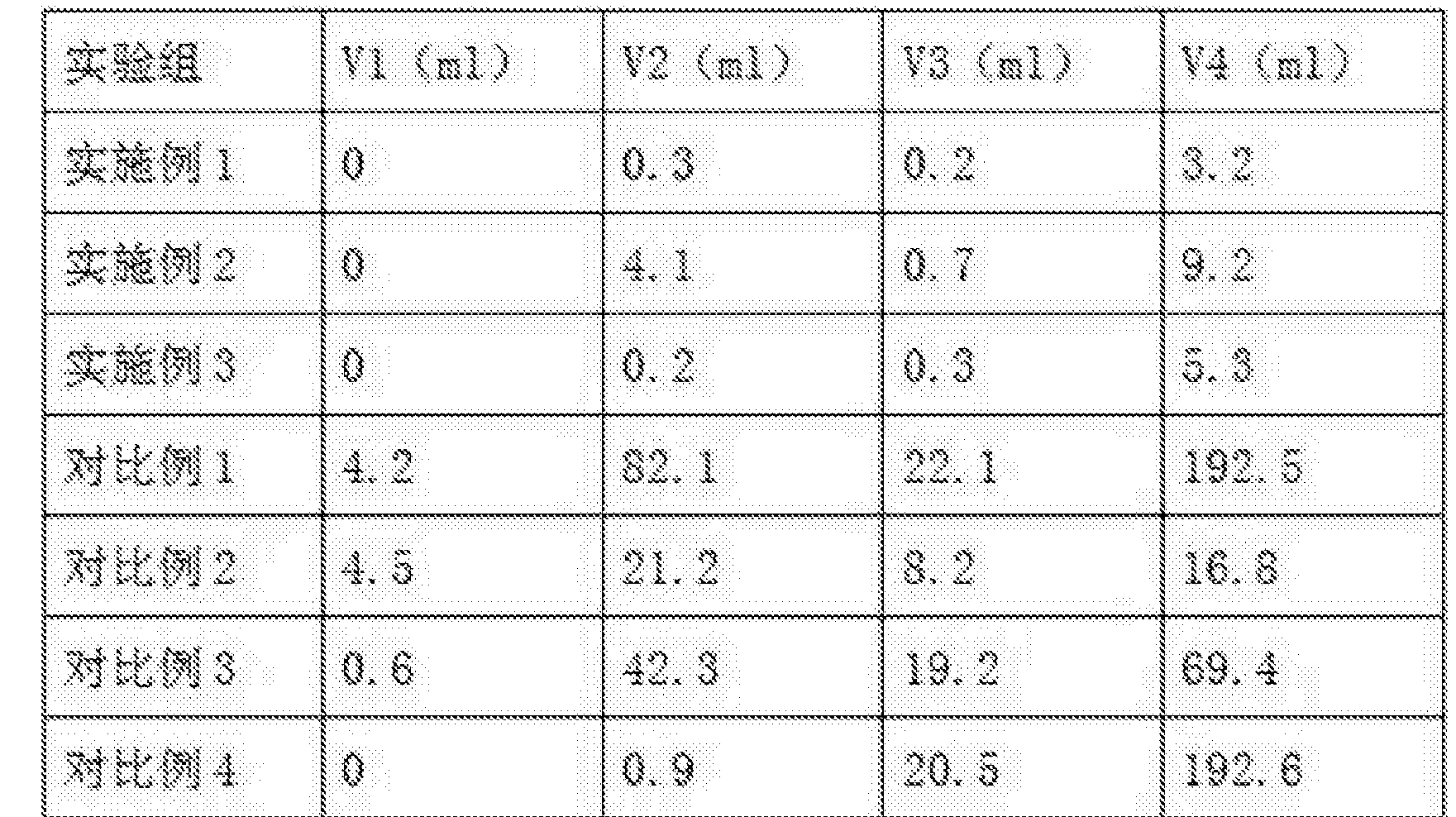 Figure CN106281481AD00061
