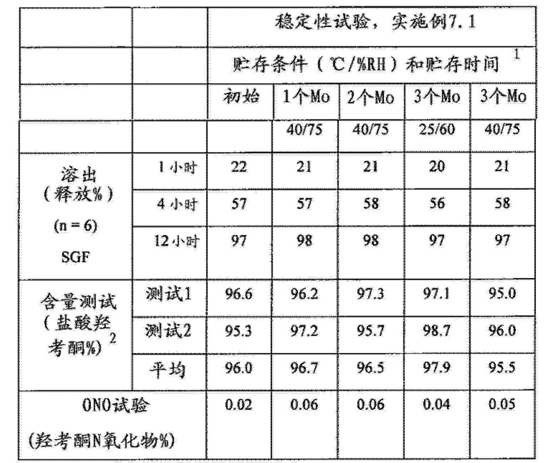 Figure CN102743355BD00811