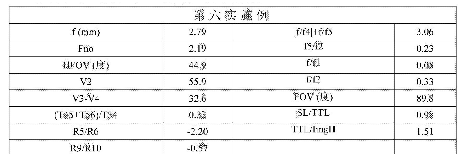 Figure CN104516093BD00232