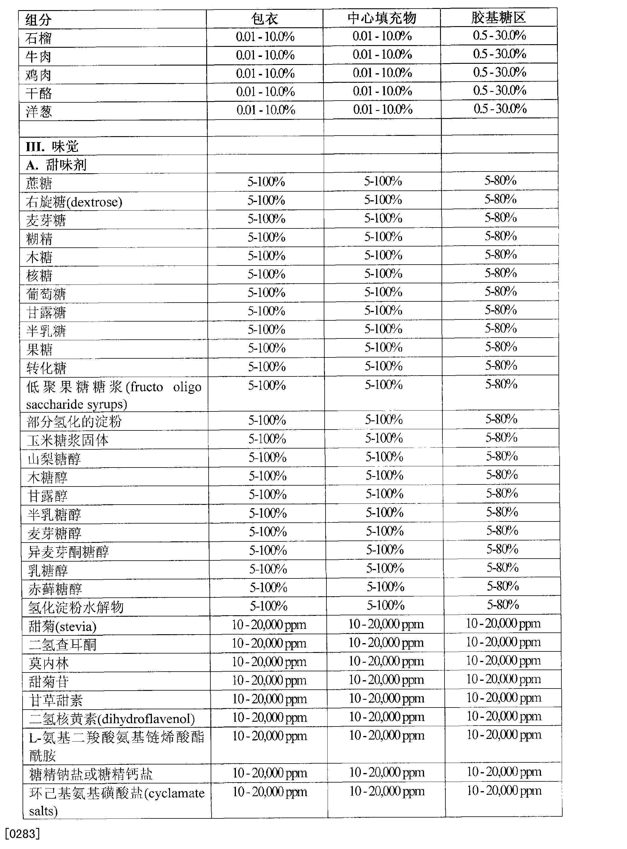 Figure CN101179944BD00461