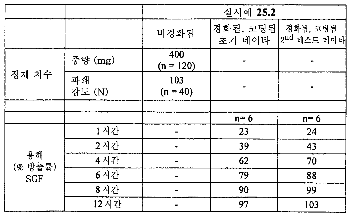 Figure 112011082183604-pat00121