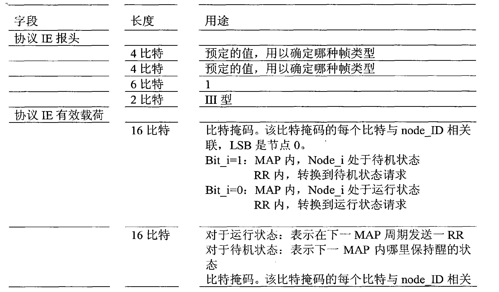 Figure CN102098193BD00201