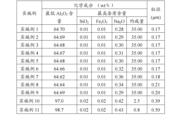 Figure CN102153117BD00101