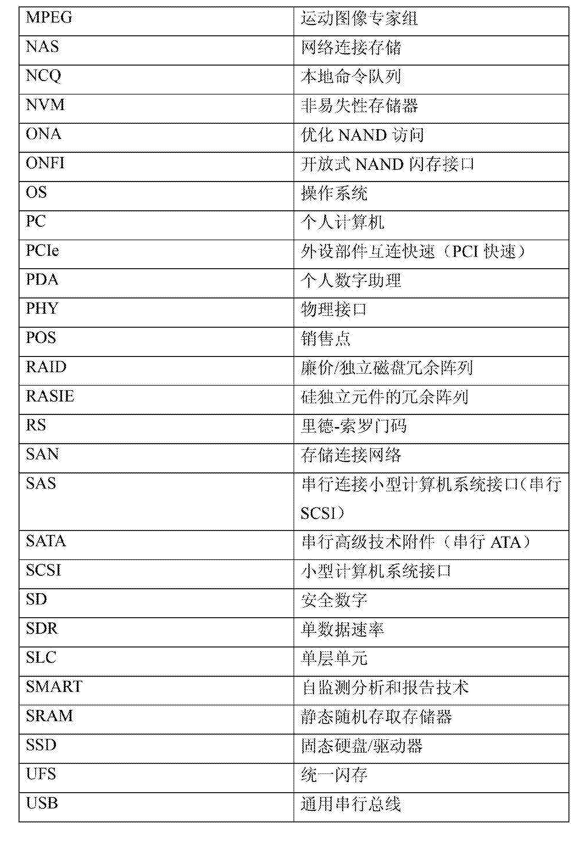 Figure CN103348330BD00141