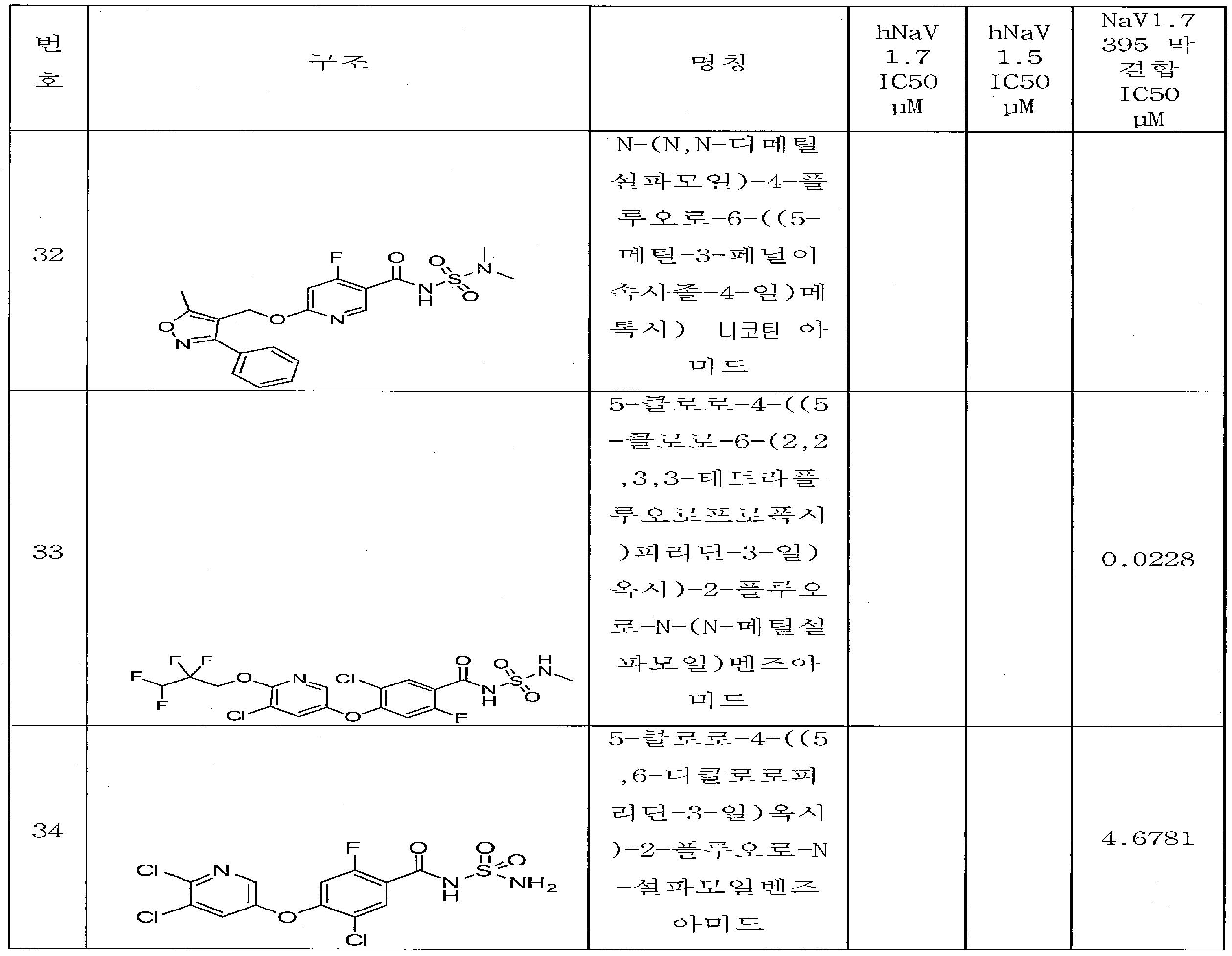 Figure 112015011690175-pct00173