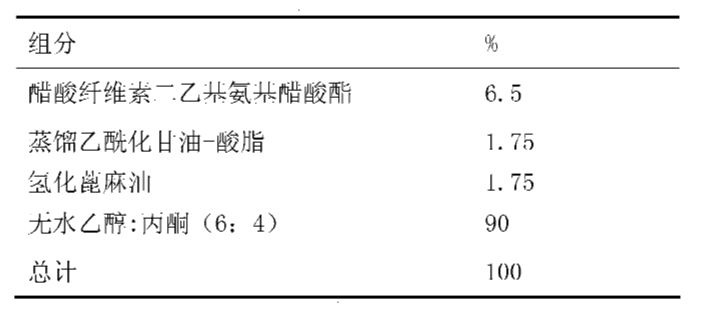 Figure CN101987081AD00471
