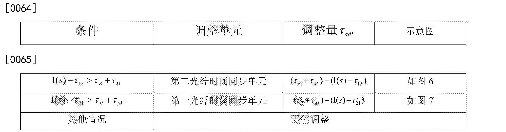 Figure CN104168077BD00131