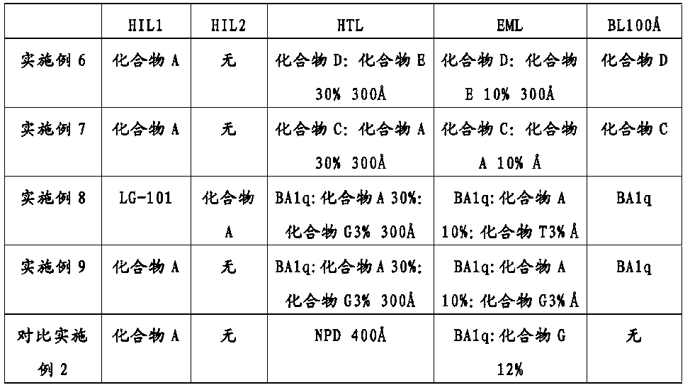 Figure CN104835914AD00281