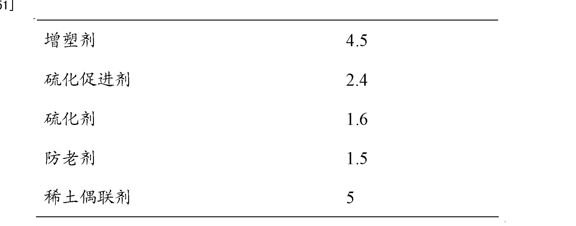 Figure CN102585330AD00081