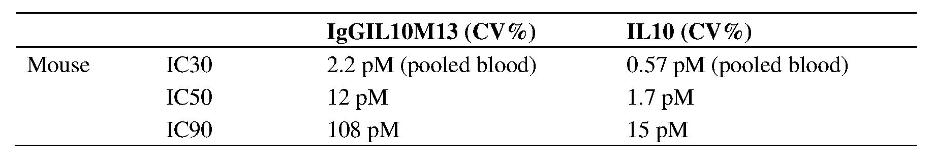 Figure imgf000663_0001