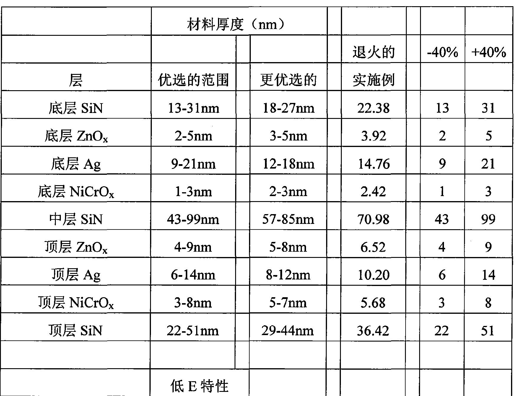 Figure CN101925552BD00291